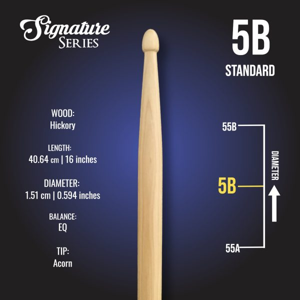 London Drumstick Co Standard 5B info
