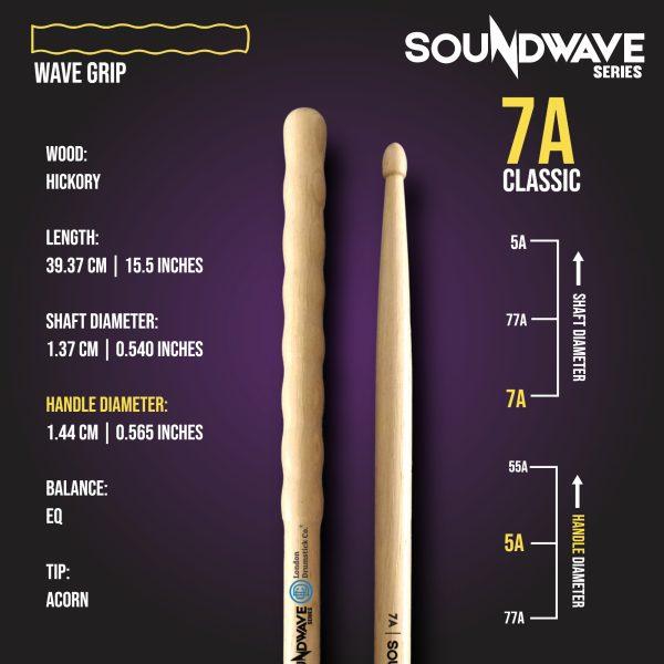 SoundWave 7A