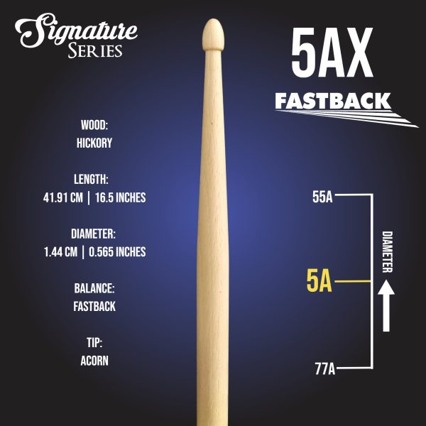 London Drumstick Company 5AX FastBack info