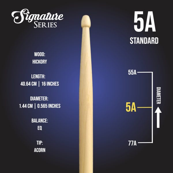 London Drumstick Co Standard 5A info